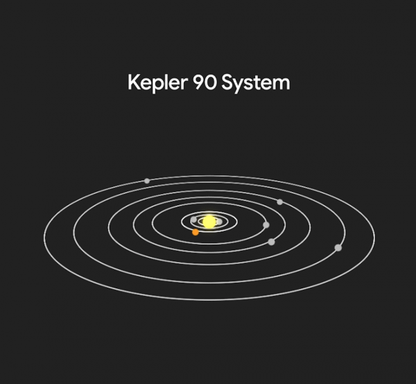 Rendition of the Kepler 90 system | Miles O'Brien Productions