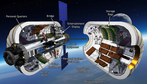 Cross-section of the B330 modular space station | Miles O'Brien Productions